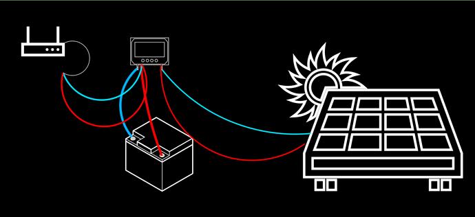 solar_calc_setup
